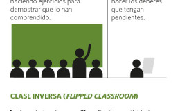 m-learning tradicional vs flipped